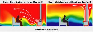 Ecofan software1